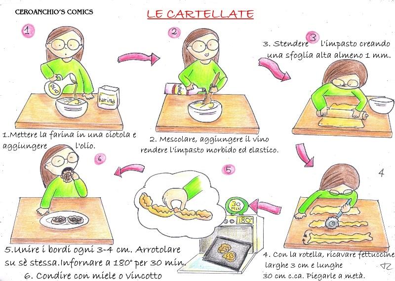 Pettole&Cartellate.12